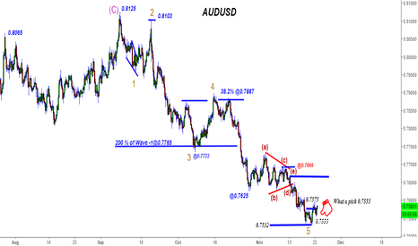 AUDUSD: AUDUSD - 850+ pips - What a pick@0.7555!