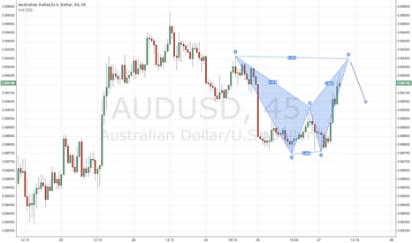AUDUSD: short from 0.893 ???