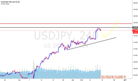USDJPY: SAFE HAVEN
