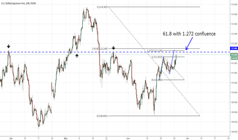 USDJPY: USDJPY Very Nice Sell Opportunity