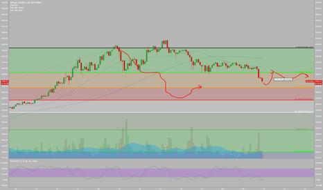 btc bitmex tradingview