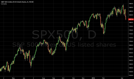 SPX500: SP500 on it's way down to 1750-60