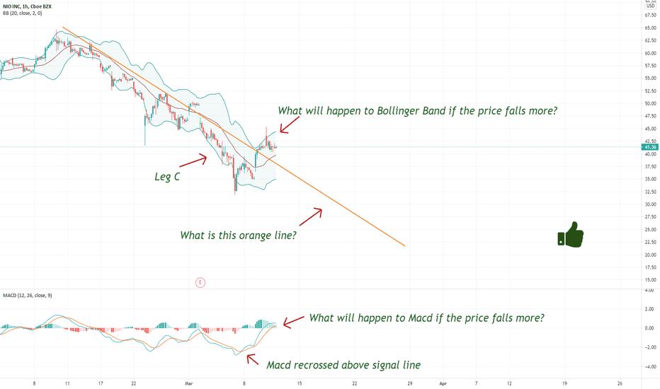 care broker oferă futures bitcoin