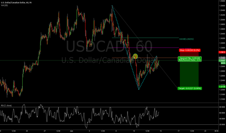 USDCAD: Short at 0.382 retracement for trend cont