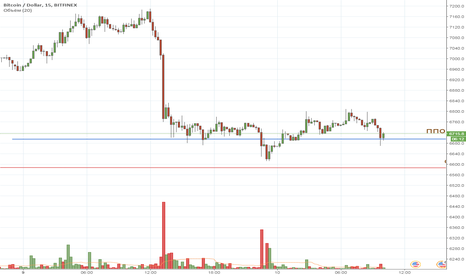 BTCUSD: BTC intraday 10/04/2018 long