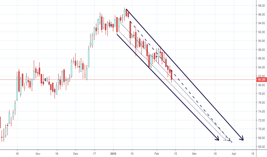 FEDERALBNK: Fedbank