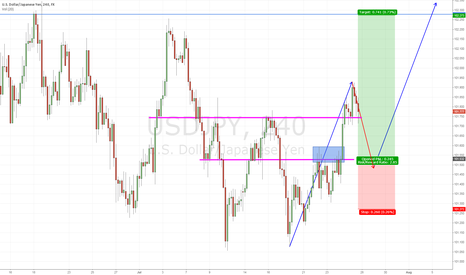 "USDJPY: Buy the ""in-range"" retracement bouncing off the support"