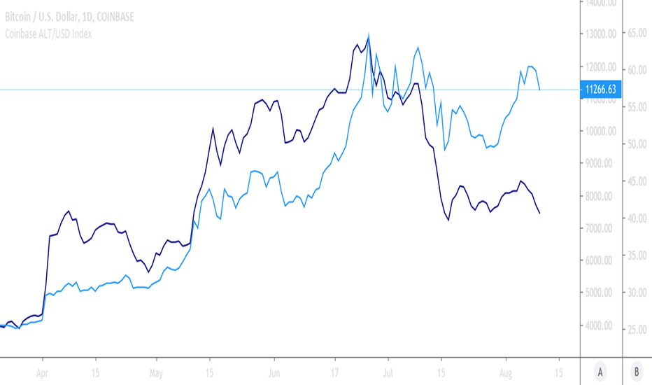 altseason index)