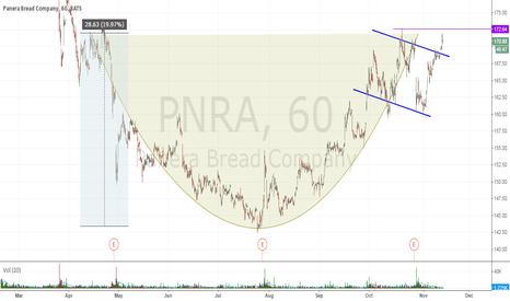 PNRA: PNRA C&H