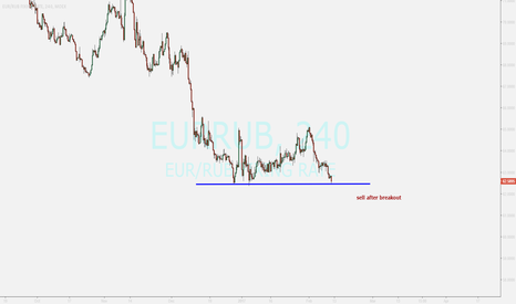 Related news EUR/RUB