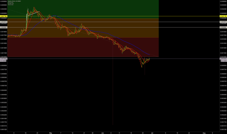 PPTBTC: PPT, Oh how I remember the days of $40