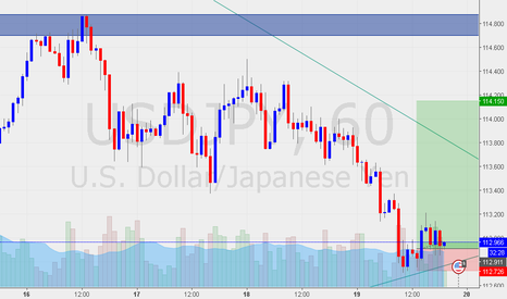 USDJPY: usd-jpy 1hour
