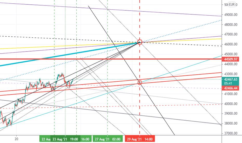 btc eur trading volume