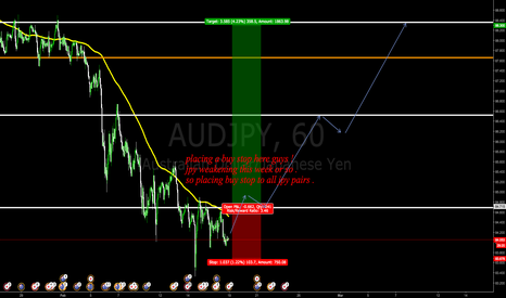 AUDJPY: jpy weakening this week or so !