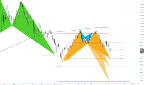 BTCUSD: (12h chart) The eventual three below the golden ratio