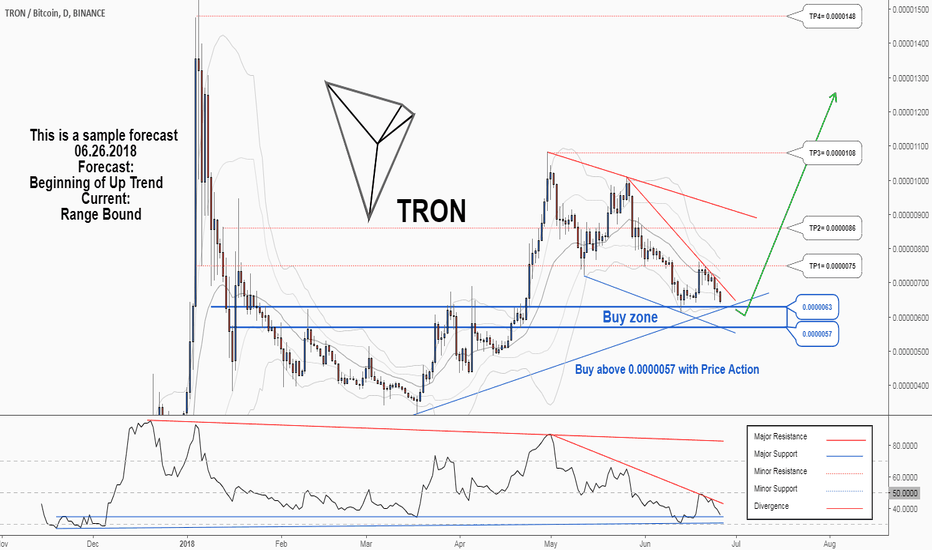 TRXBTC: There is a possibility for the beginning of uptrend in TRXBTC
