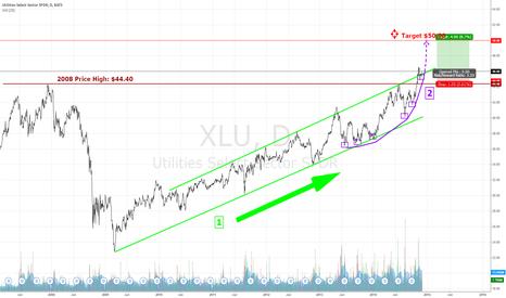 XLU: Go Long on Utilities XLU, If You've Missed Shorting Oil