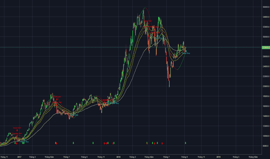 DXG: Cổ phiếu DXG sàn HOSE cơ hội mua
