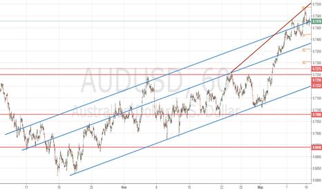 AUDUSD: 0.7460 - недельный контрольный уровень AUDUSD