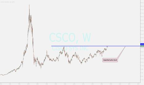 CSCO: cisco system ....buy opportunity