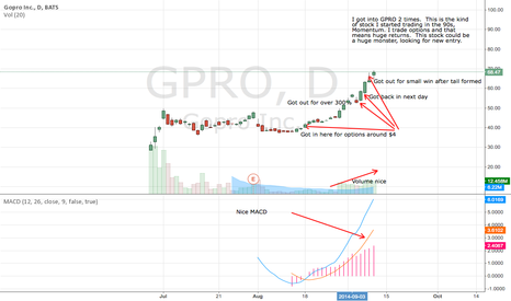 GPRO: GPRO Next Monster Stock