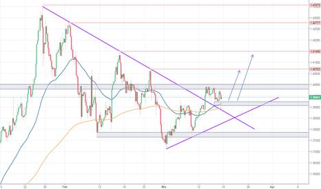 GBPUSD: GBP/USD - Korrektur vorüber?