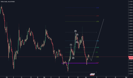 TRXUSD: Tron looking to take off