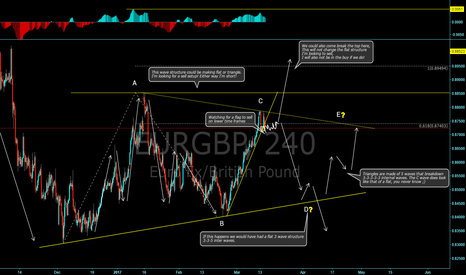 EURGBP: Structure Possibilities on EUR/GBP!