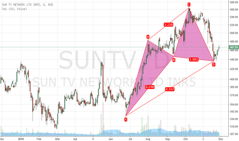 SUNTV: SunTV- Bullish Bat Formation!