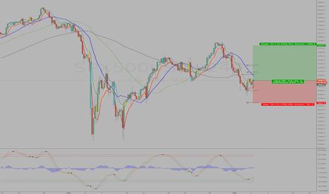 SPX500USD: S & P 500  Long