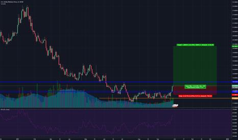 USDMXN: Lets buy some $