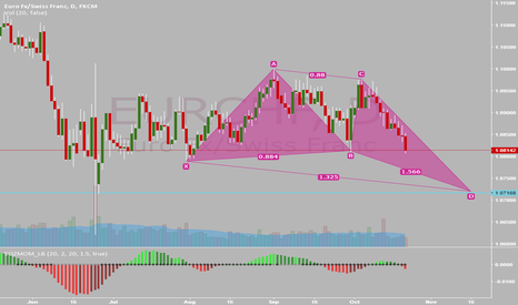EURCHF: EURCHF XABC FORMED AND D LOOKING CLEARLY NOW !