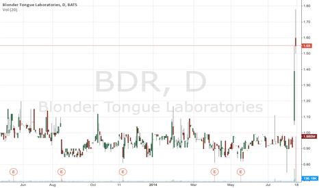 BDR: Earnings Winner - BDR