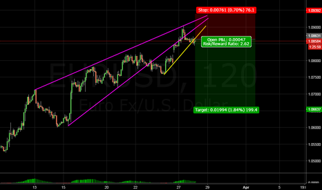 EURUSD: looks nice to me...