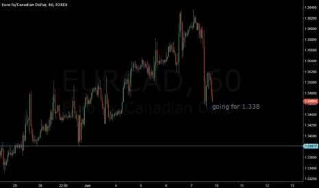 EURCAD: going for 1.338 range