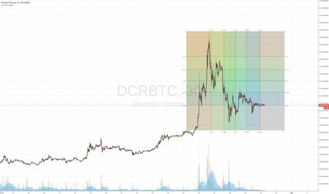 DCRBTC: dcr 2017