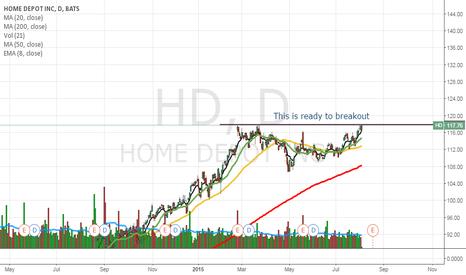 HD: HD - ready to breakout