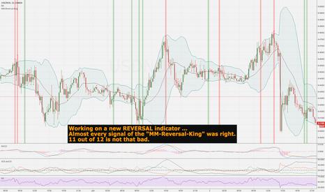 USDNOK: new REVERSAL indicator