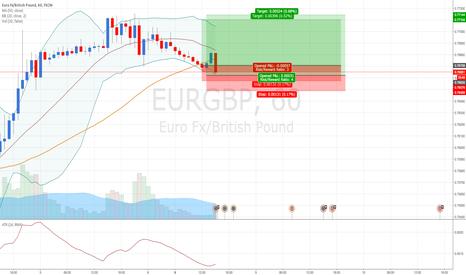 EURGBP: EURGBP: Uptrend continuation