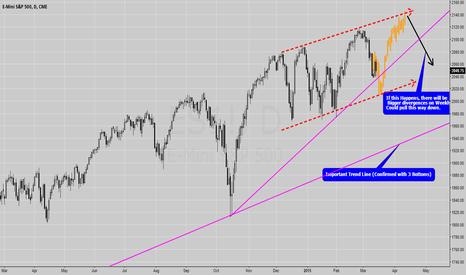 ES1!: ES - Predictive Move Into April.