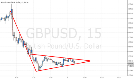 GBPUSD: GBPUSD, Bear Flag or Bear Trap?