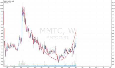 MMTC: Mmtc