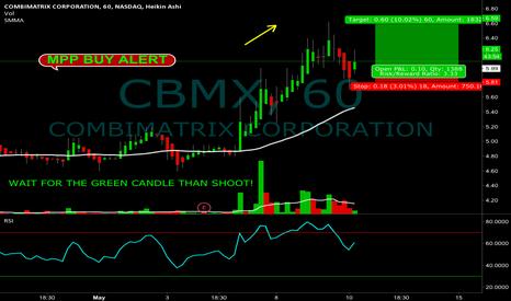 CBMX: MPP - BUY Alert @ 5.9 on CBMX
