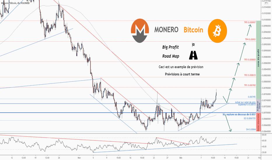 tradingview bitcoin privati bitcoin vs trading