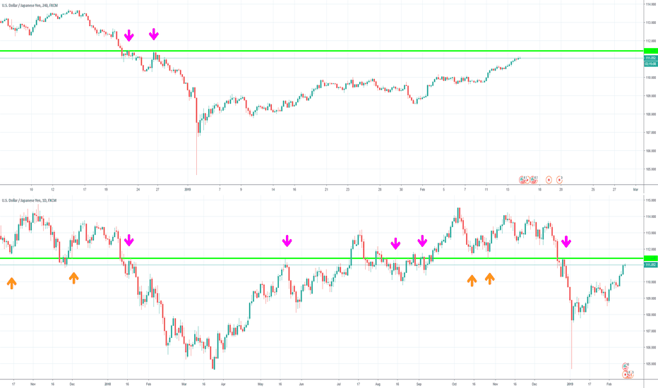 USDJPY: People confuse themselves...