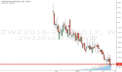 ZWZ2016-ZWZ2017: Christmas wheaties
