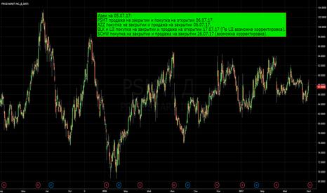 PSMT: PSMT продажа, AZZ, BLK, LII и SCHW покупка 05.07.17