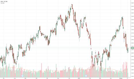ENEL: Enel ---  target di lungo periodo a 7 - 7,5 euro
