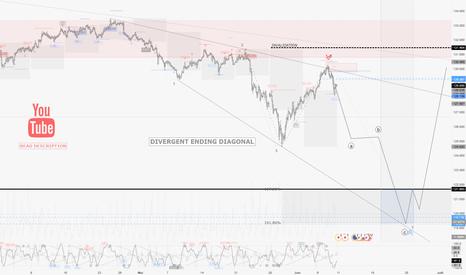 """EURJPY: EURJPY / H2 : Un scénario en """"Divergent Ending Diagonal"""""""