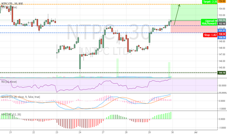 NTPC: NTPC - Energy Up (Intraday Buy Call)